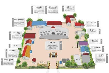 演劇村の施設図。演戯団コリペのHPより